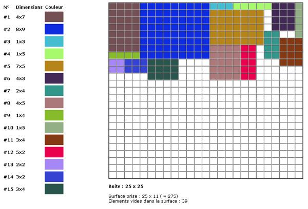 Bin Packing 2D en PHP