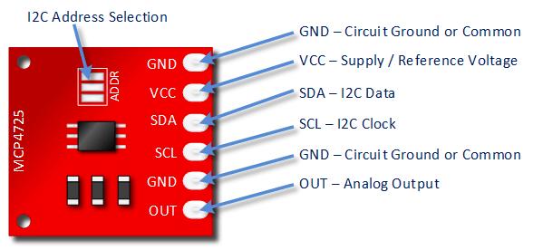 Interfaçage MCP4725 avec Arduino